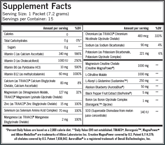 Information Label for Oxylent Sport